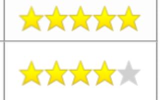 Рейтинг лучших квестов в екатеринбурге — 2020