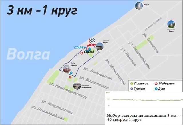 Самые популярные места для бега в городе Самара