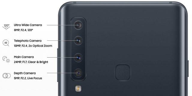 Четыре камеры смартфона: зачем нужны и где стоят