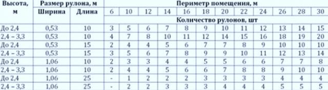 Список самых популярных российских и зарубежных производителей фотообоев