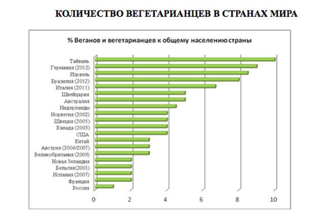 Рейтинг лучших служб доставки продуктов и товаров в Казани в 2020 году. Топ-5 лучших организаций