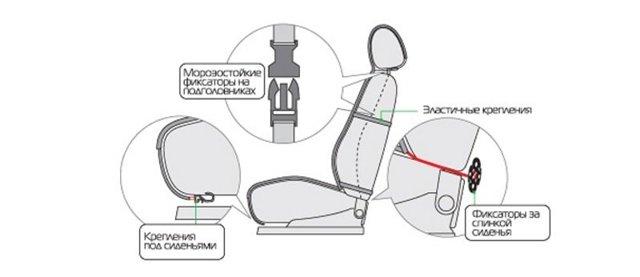 Рейтинг лучших чехлов для автомобильных сидений 2020 года