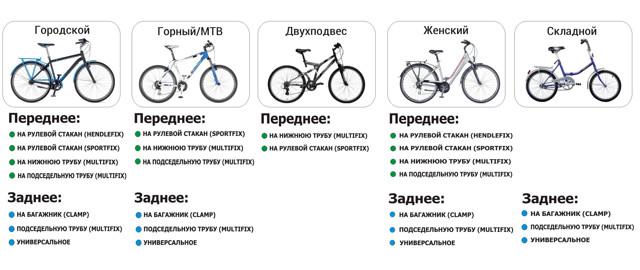 Рейтинг лучших детских велосипедных кресел в 2020 году